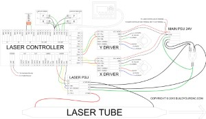 LASERCONTROLDIAGRAM-Layoutv2-300  Mw Laser Wiring Diagram on way switches, channel car, channel car amplifier, light fluorescent lamp ballast, speed single phase motor, three-way light switch, pole contactor, bulb ballast, lamp ballast, pole thermostat,