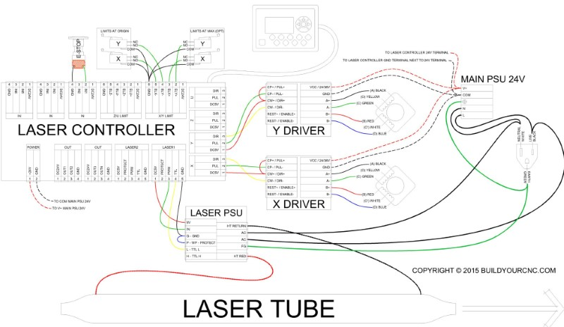 Laser Control Unit Wiring Diagram