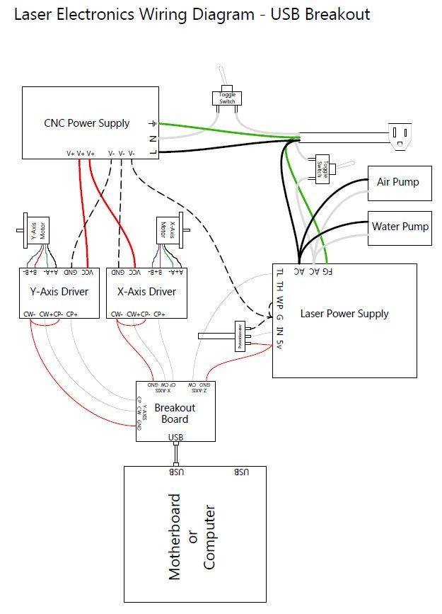 how to wire the laser power supply an arduino grbl i m also if you have the new model blacktooth the control unit we still do not currently have that wiring diagram in a document format