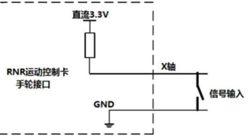 Mach3 USB Interface Board