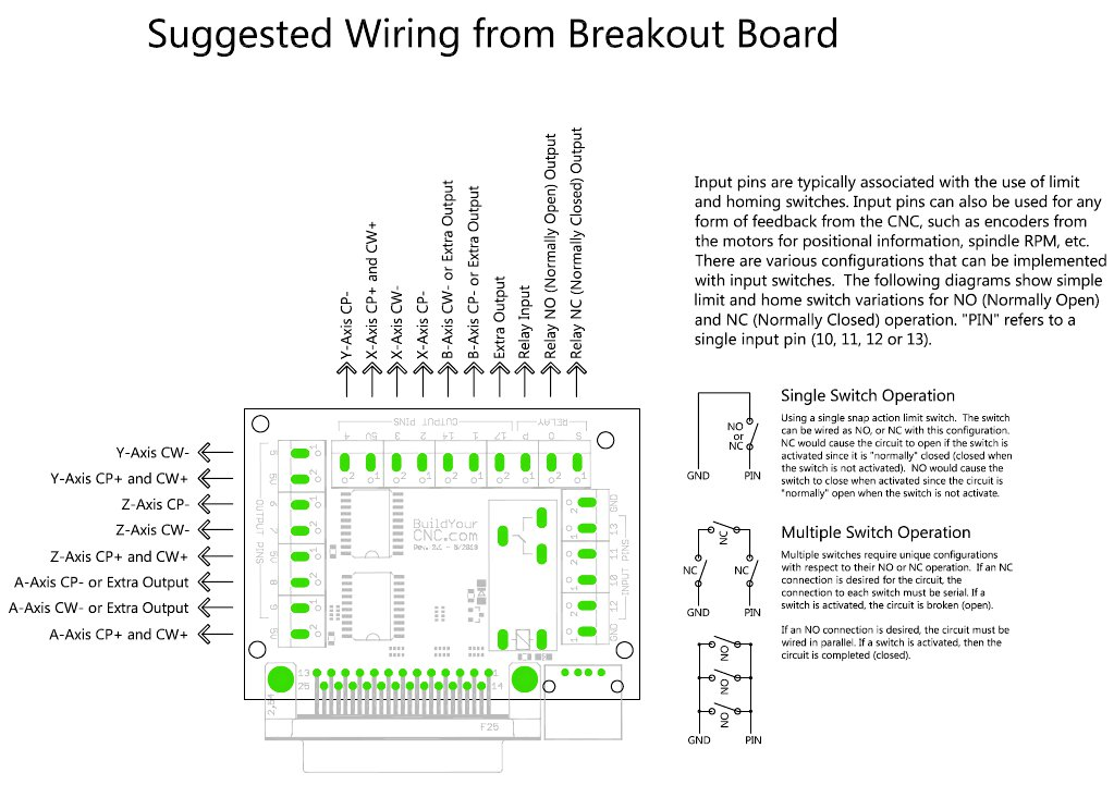 buildyourcnc breakout board with relay Breakout Board this is the suggested wiring diagram for the breakout board with relay the breakout board is composed of many output and input terminals