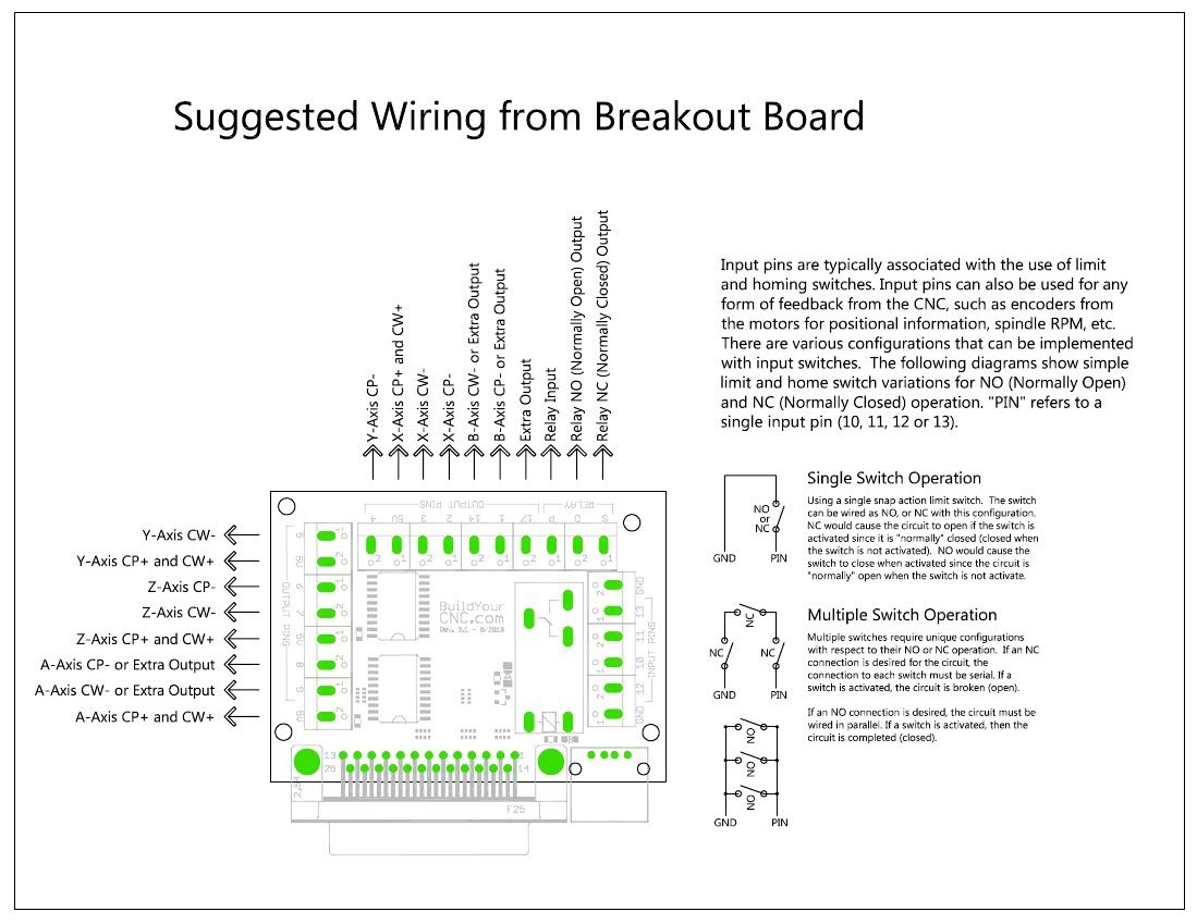 Buildyourcnc Breakout Board With Relay Controlling Switch Driver Suggested Wiring Diagram