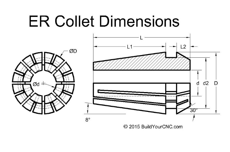 ER collet dimensions and specifications