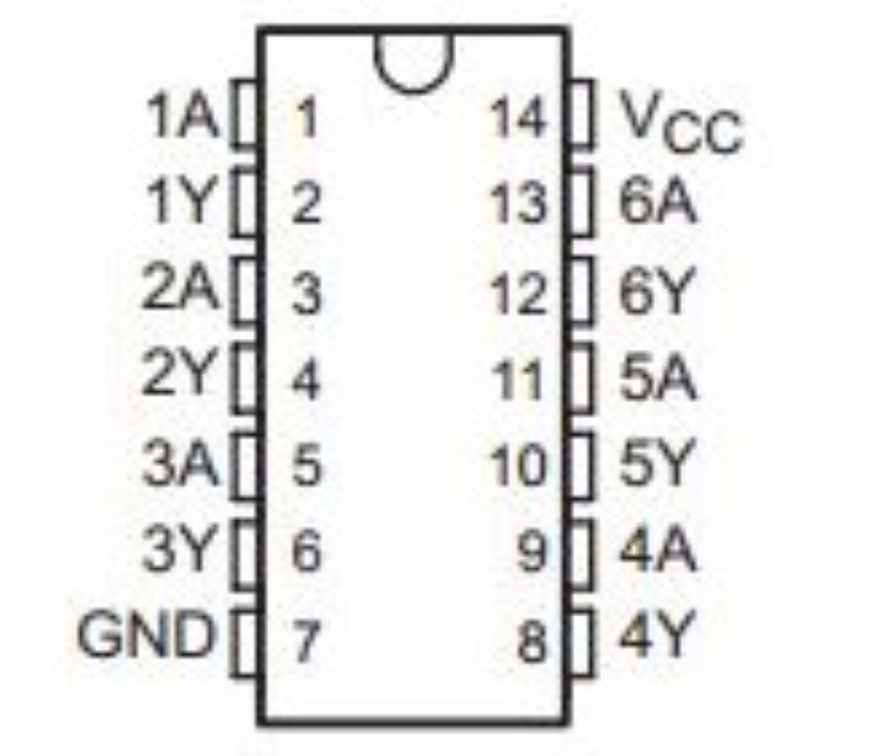 Hex Inverter IC diagram